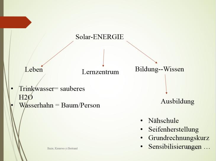 gemeinsam für Papa Solarenergie